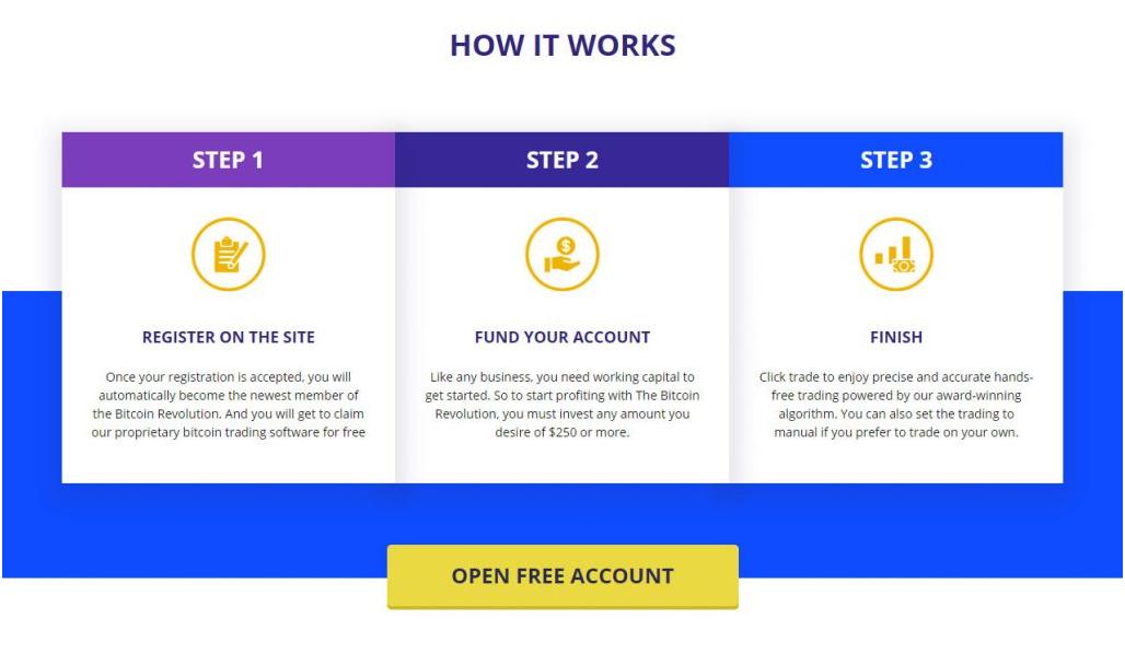 bitcoin sgd bitcoin trader kundeservice danmark